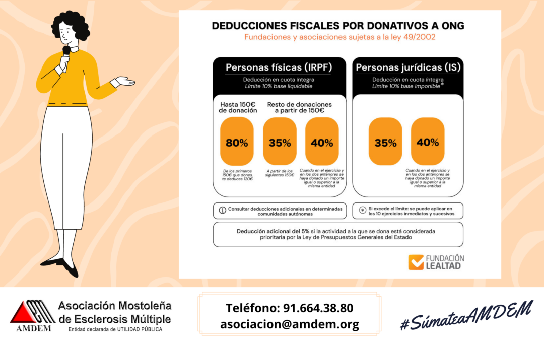 #SúmateaAMDEM: deducciones fiscales por donativos a ONG